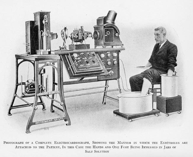 Willem_Einthoven -Primul electrocardiograf.