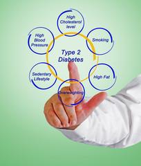 Tratament diabet tip 2 forum