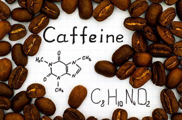 Cofeina scade din greutate? Poate crește pierderea în greutate?